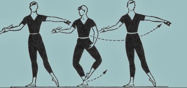 Balett fondu